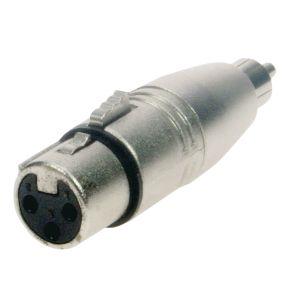 Reloop Adapter XLR W / Cinch M - Perspektive