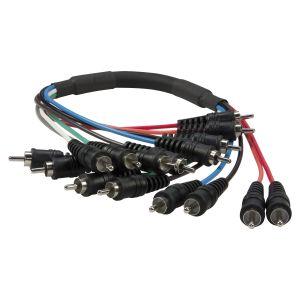 222484 Reloop Kabel Multi-Cinch 0,5 m - Perspektive